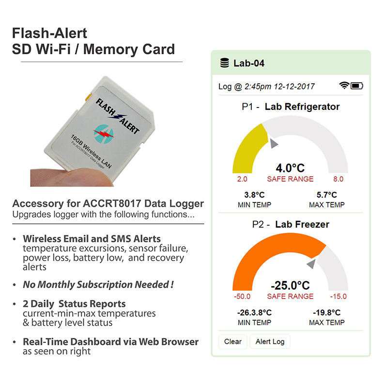 Flash-Alert SMS alerting accessory